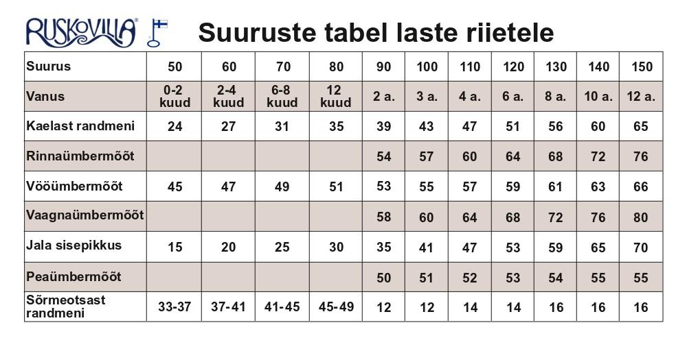 Ruskovilla suuruste tabel laste riietele